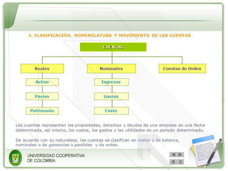 3. CLASIFICACIÓN, NOMENCLATURA Y MOVIMIENTO DE LAS CUENTAS