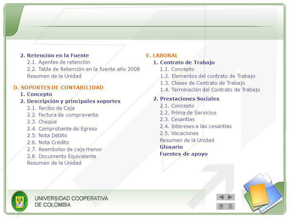 2. Retención en la Fuente E. LABORAL. 2.1. Agentes de retención. 1. Contrato de Trabajo. 2.2. Tabla de Retención en la fuente año 2008.