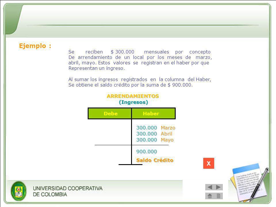 Ejemplo : X ARRENDAMIENTOS (Ingresos) Debe Haber 300.000 Marzo