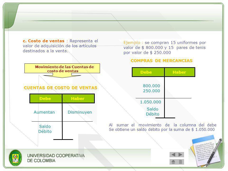 Movimiento de las Cuentas de costo de ventas
