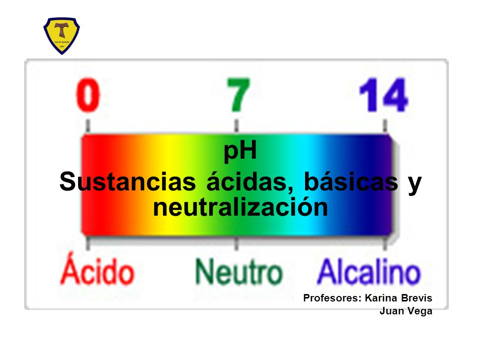Sustancias ácidas, básicas y neutralización