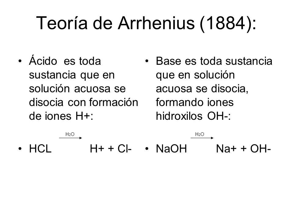 Teoría de Arrhenius (1884):