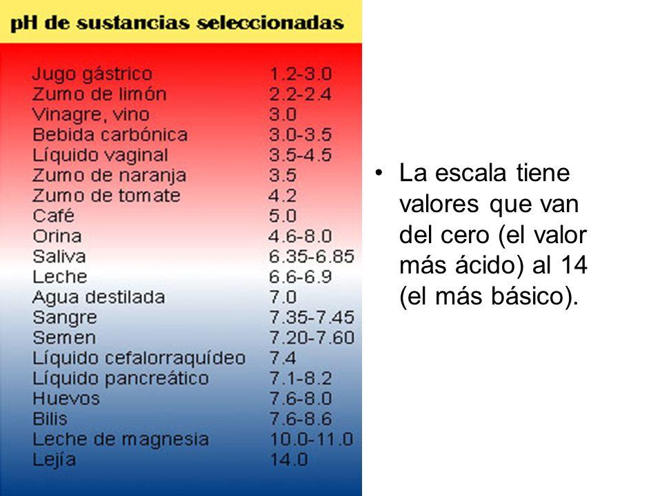 La escala tiene valores que van del cero (el valor más ácido) al 14 (el más básico).