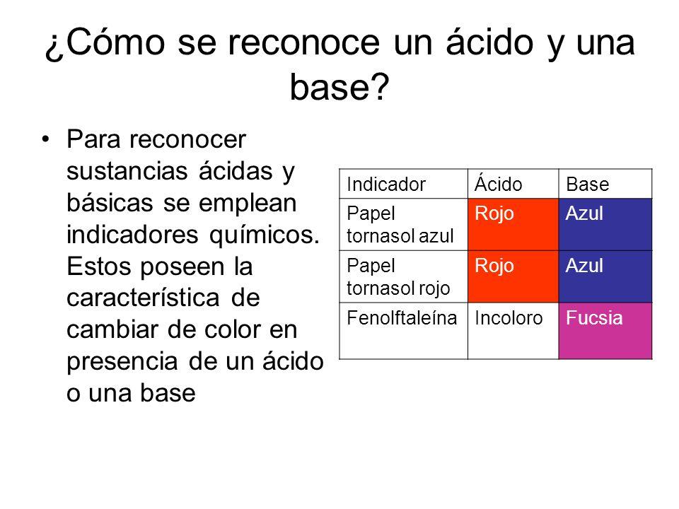 ¿Cómo se reconoce un ácido y una base