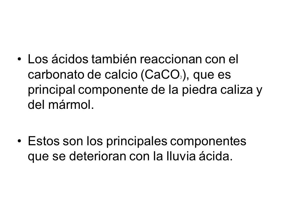 Los ácidos también reaccionan con el carbonato de calcio (CaCO3), que es principal componente de la piedra caliza y del mármol.