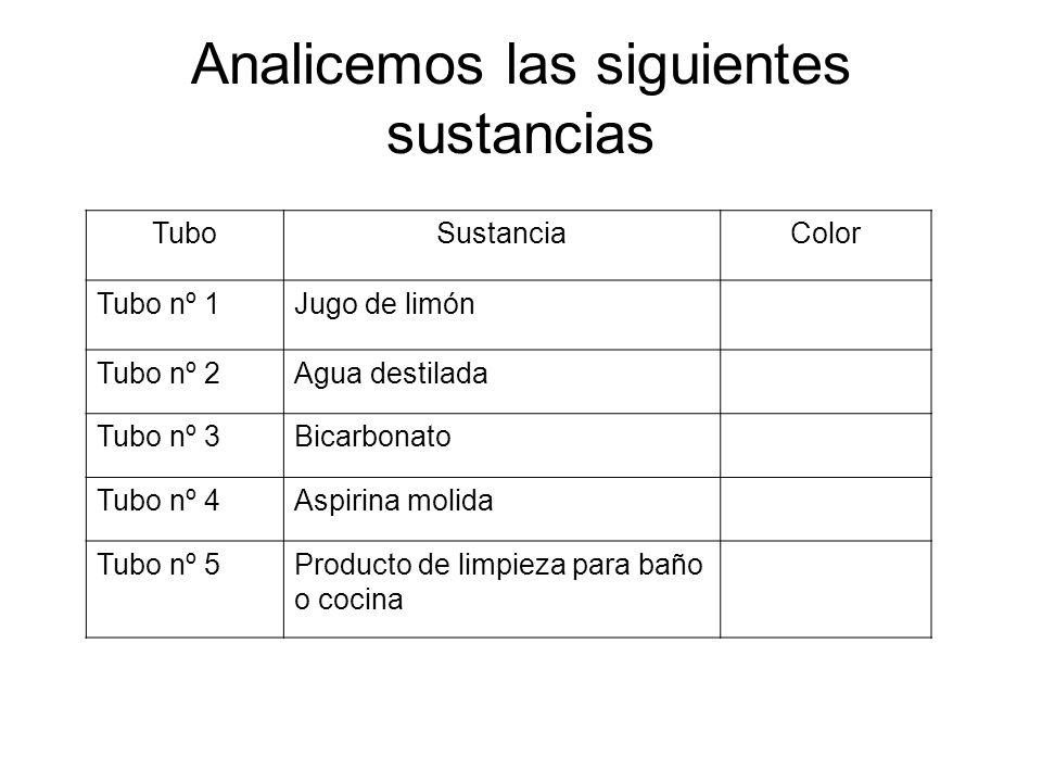 Analicemos las siguientes sustancias