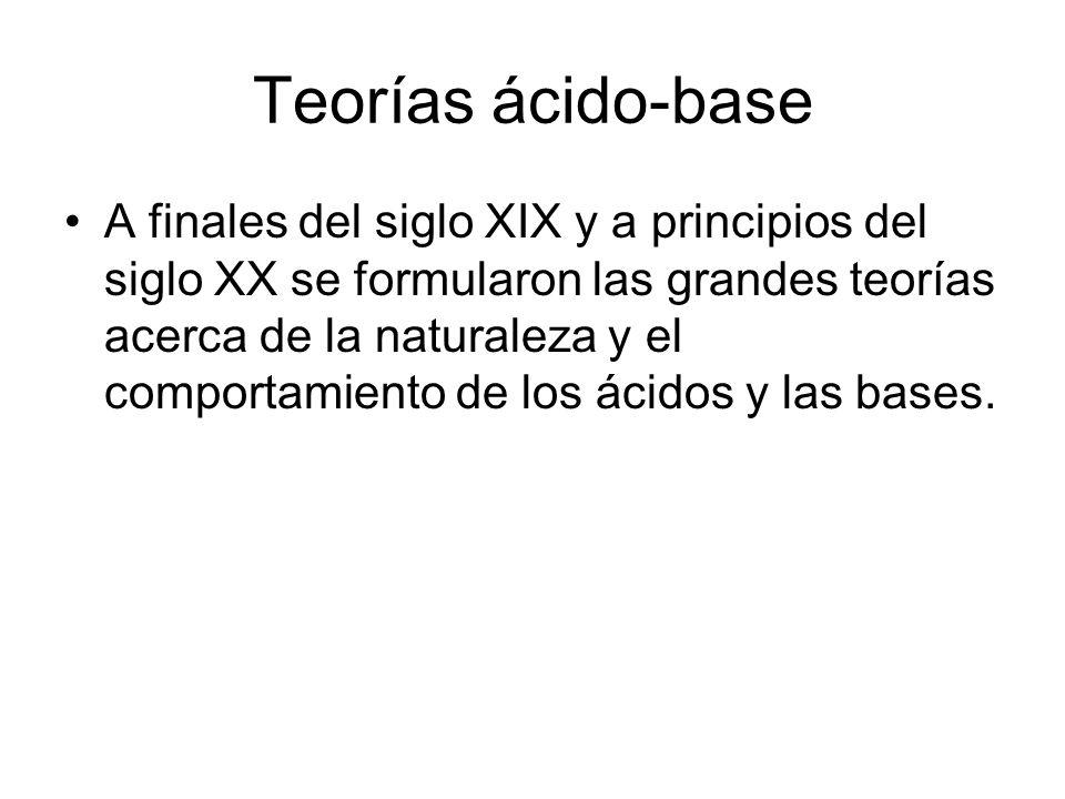 Teorías ácido-base