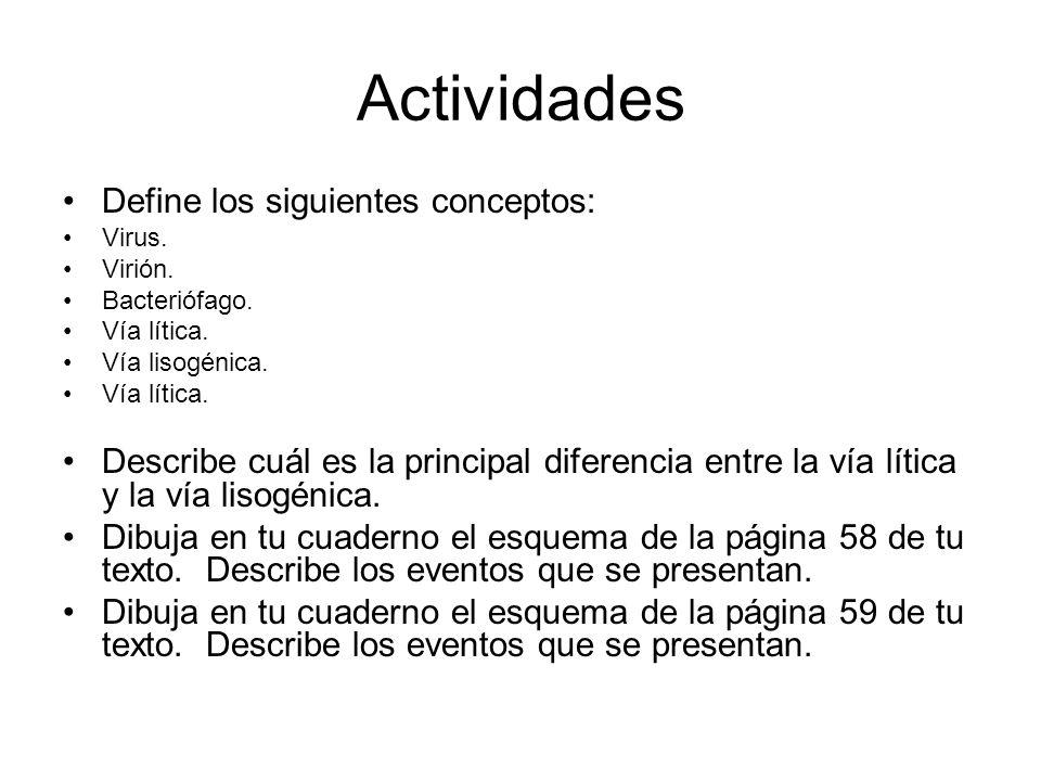 Actividades Define los siguientes conceptos: