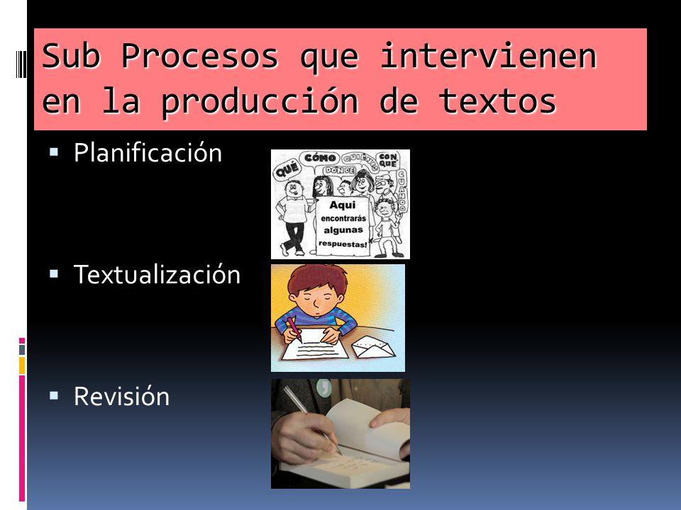 Sub Procesos que intervienen en la producción de textos