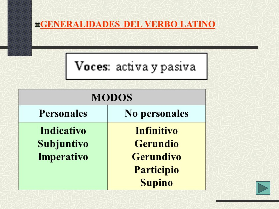 MODOS Personales No personales Indicativo Subjuntivo Imperativo