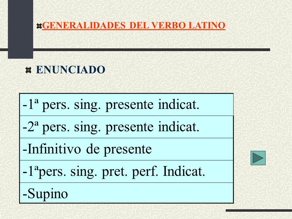 -1ª pers. sing. presente indicat. -2ª pers. sing. presente indicat.