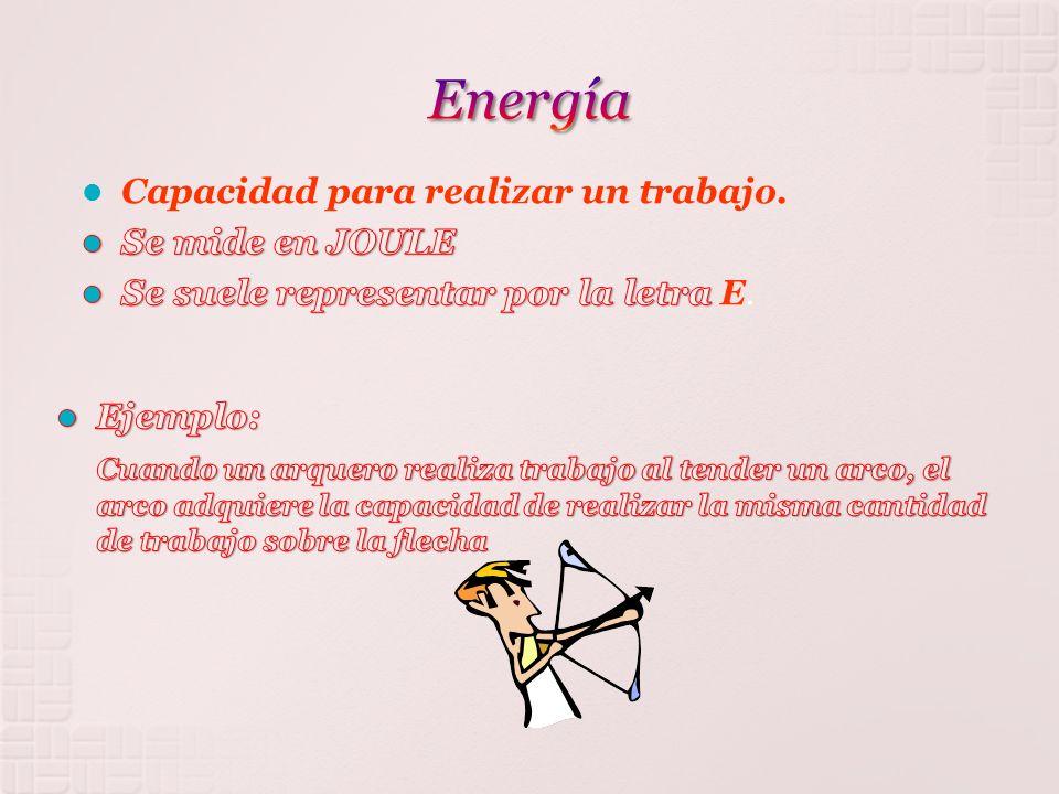 Energía Capacidad para realizar un trabajo. Se mide en JOULE