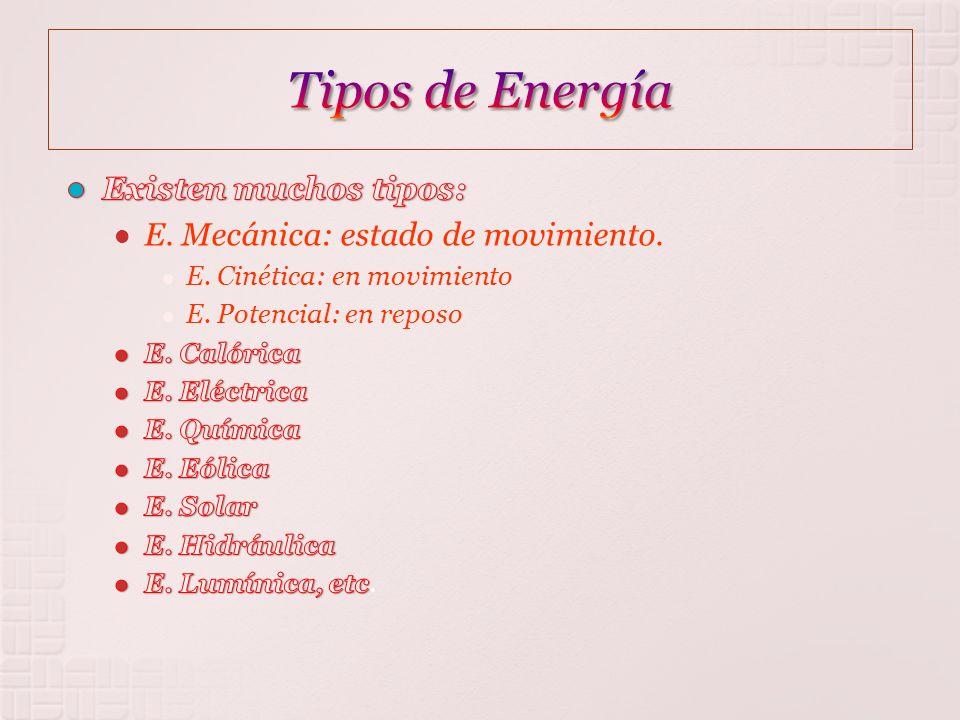 Tipos de Energía Existen muchos tipos: