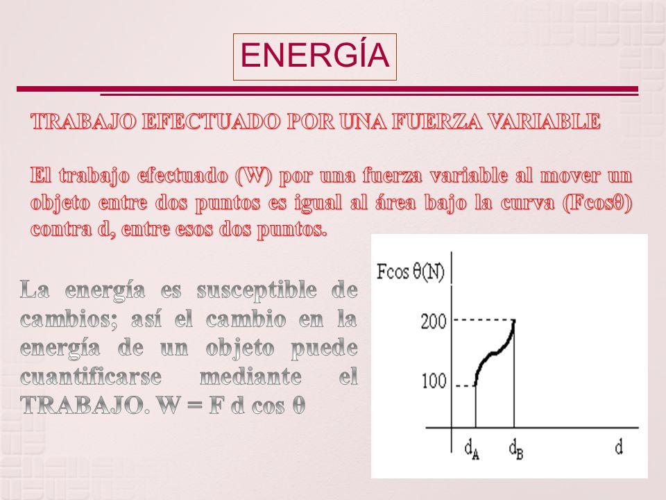 ENERGÍA TRABAJO EFECTUADO POR UNA FUERZA VARIABLE.