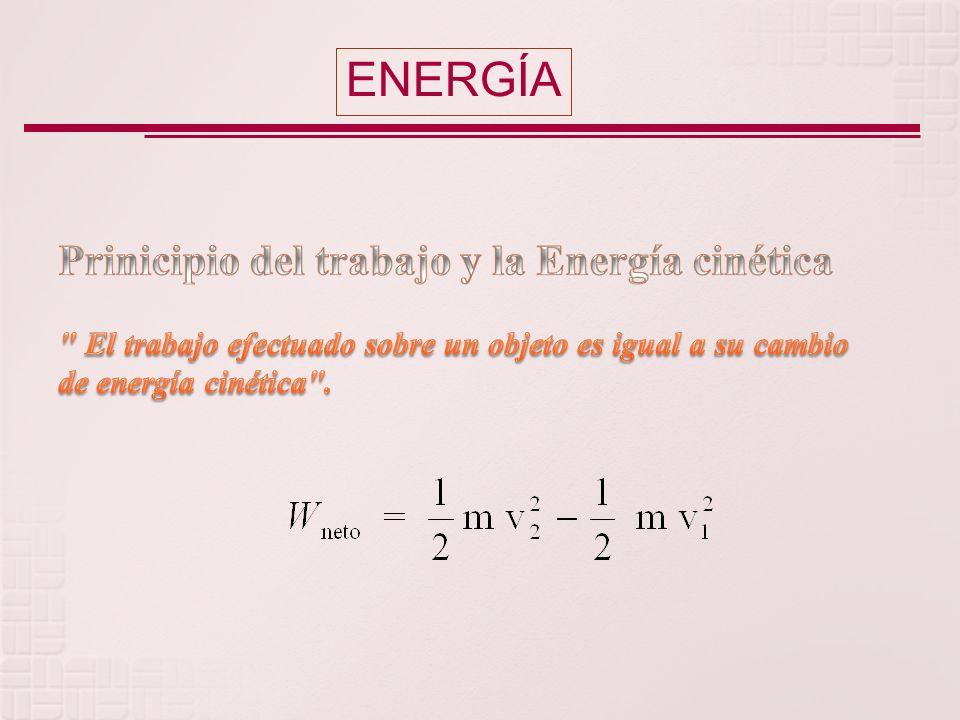 ENERGÍA Prinicipio del trabajo y la Energía cinética