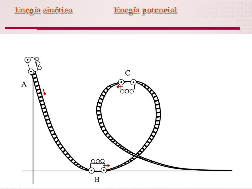Enegía cinética Enegía potencial