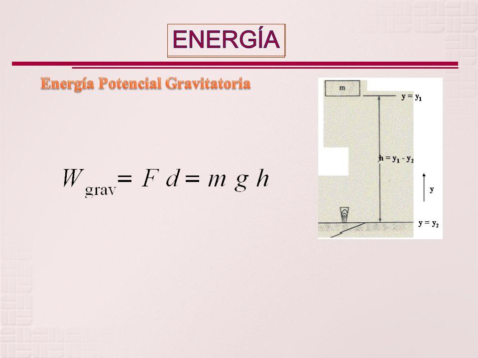 ENERGÍA Energía Potencial Gravitatoria