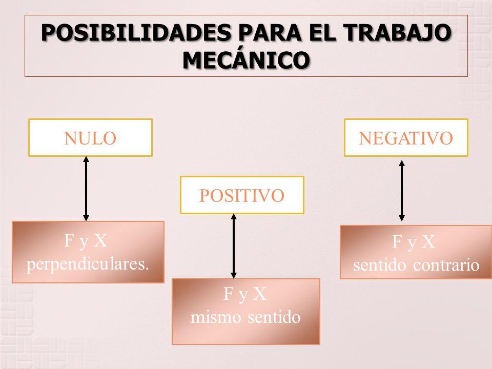 POSIBILIDADES PARA EL TRABAJO MECÁNICO