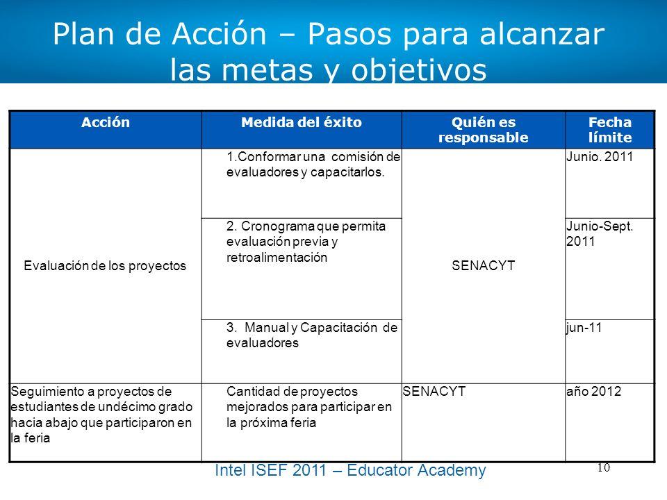 Plan de Acción – Pasos para alcanzar las metas y objetivos
