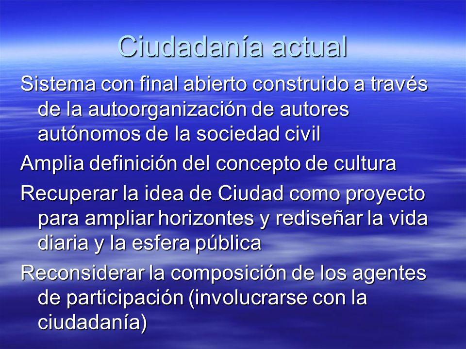 Ciudadanía actual Sistema con final abierto construido a través de la autoorganización de autores autónomos de la sociedad civil.