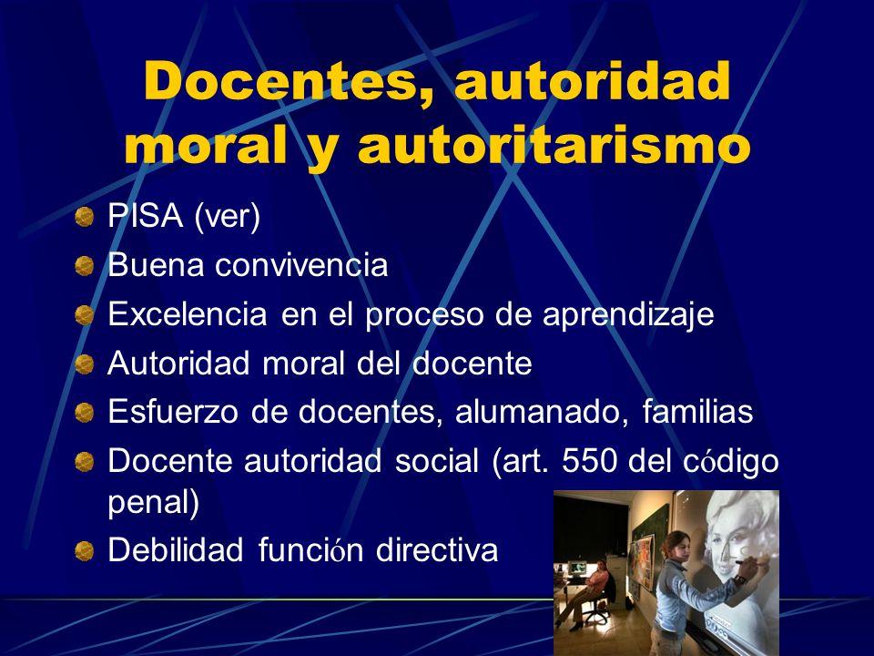 Docentes, autoridad moral y autoritarismo