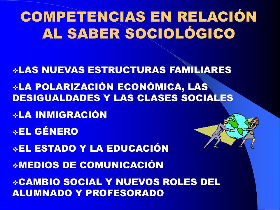 COMPETENCIAS EN RELACIÓN AL SABER SOCIOLÓGICO