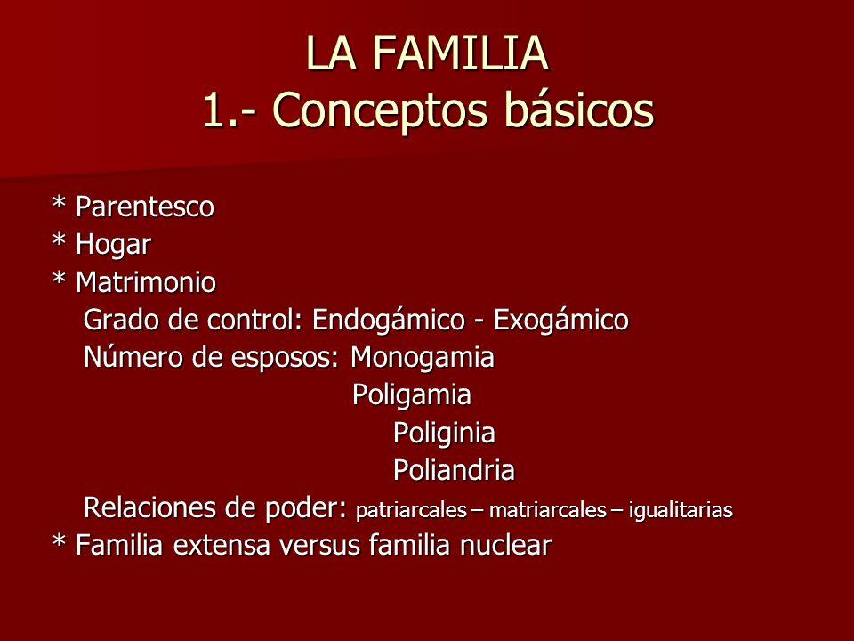 LA FAMILIA 1.- Conceptos básicos