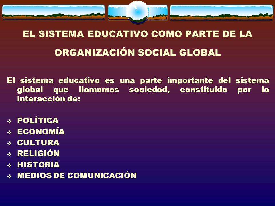 EL SISTEMA EDUCATIVO COMO PARTE DE LA ORGANIZACIÓN SOCIAL GLOBAL
