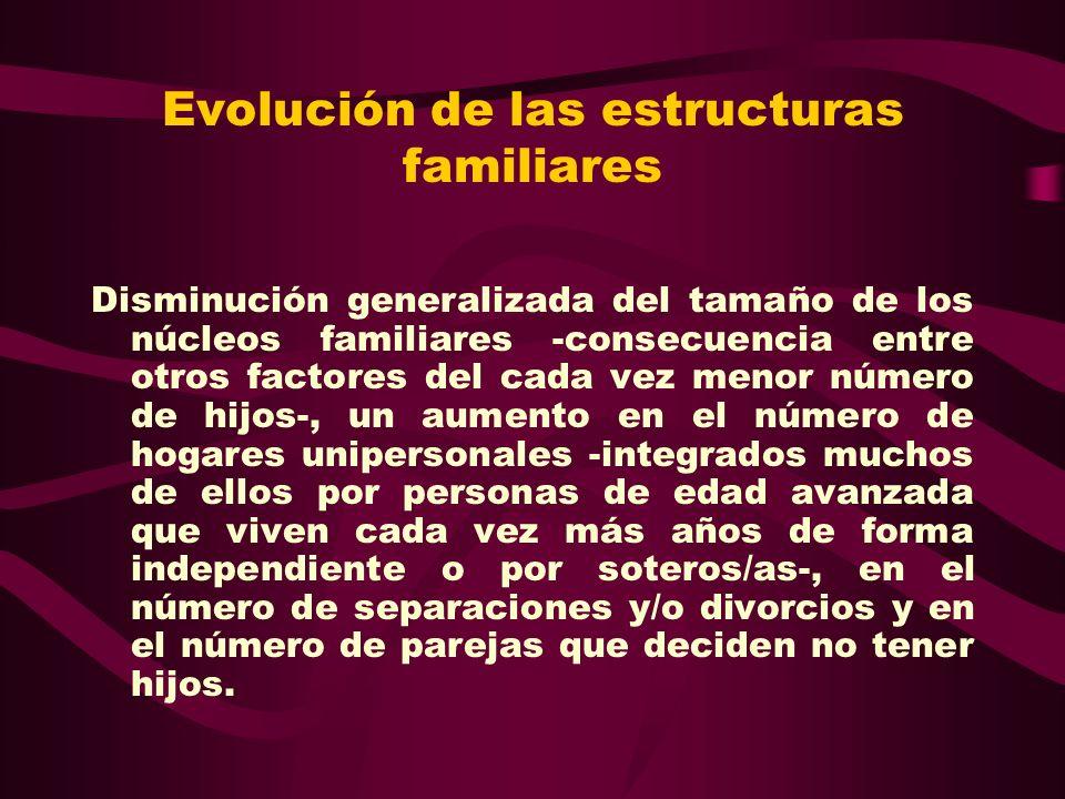 Evolución de las estructuras familiares