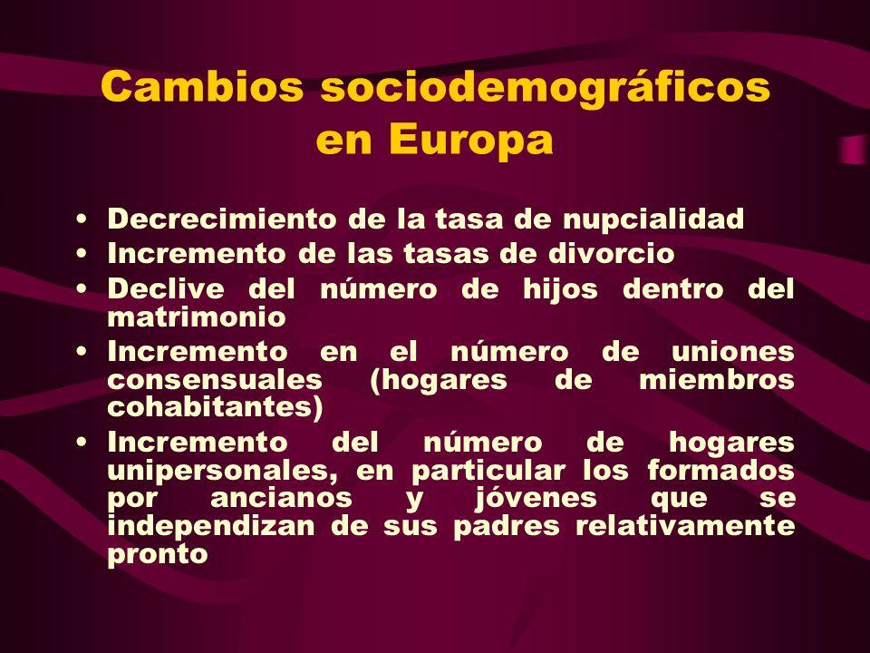 Cambios sociodemográficos en Europa