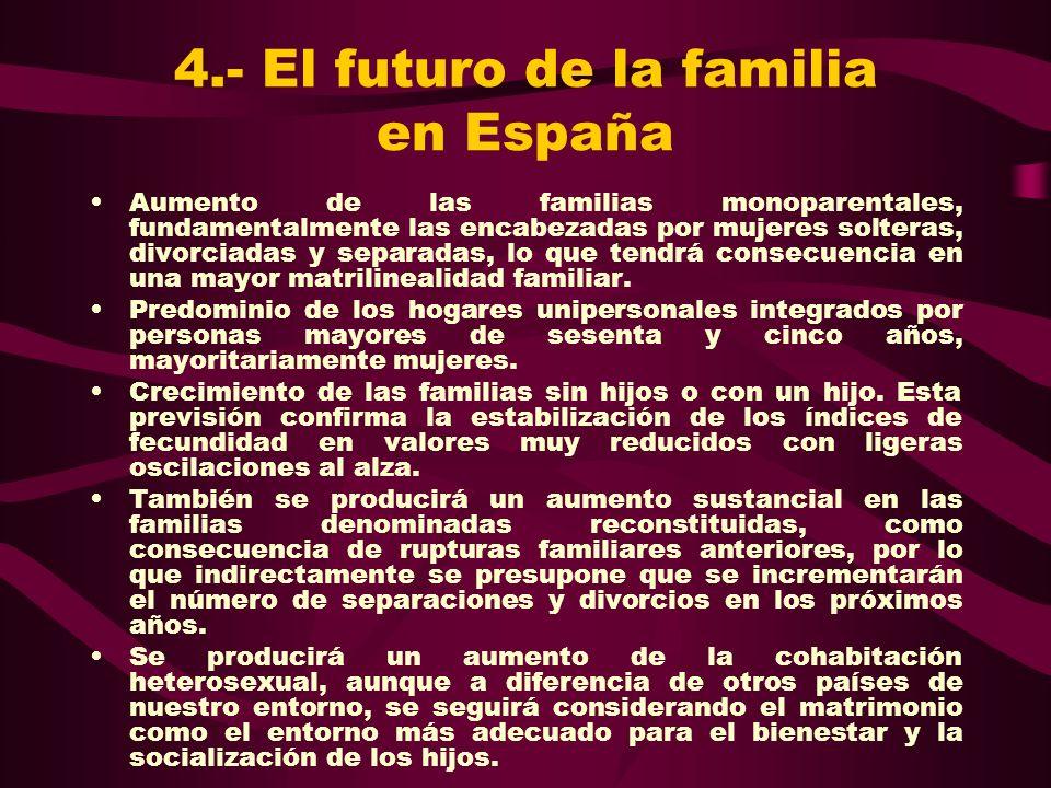 4.- El futuro de la familia en España