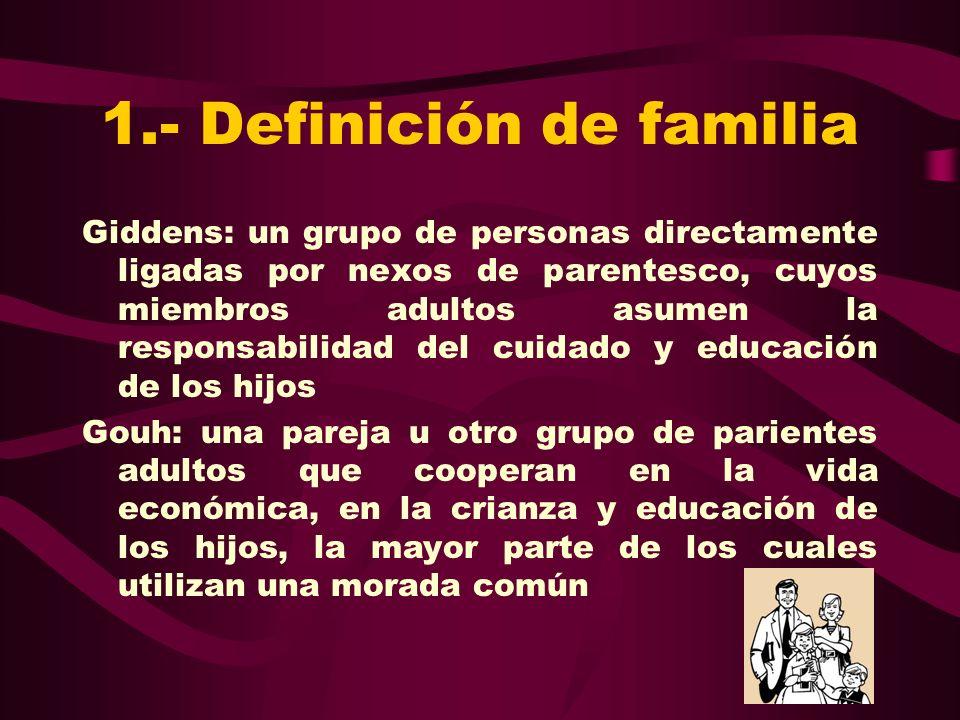 1.- Definición de familia