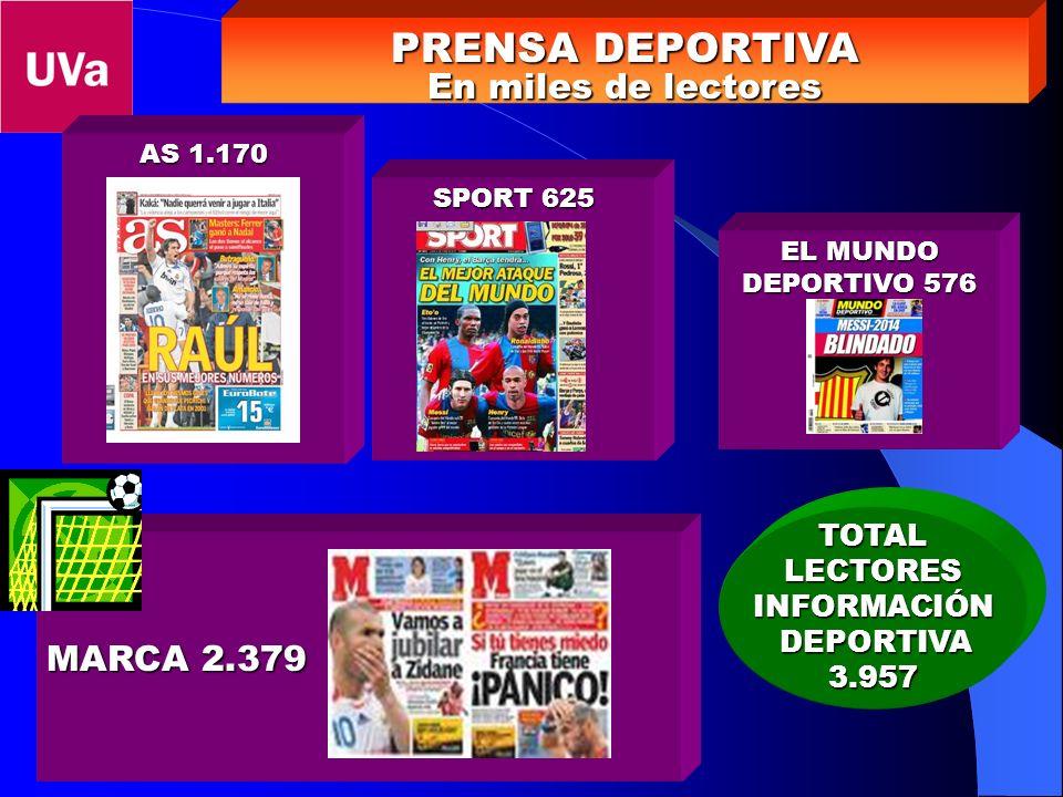 PRENSA DEPORTIVA En miles de lectores MARCA 2.379 TOTAL LECTORES
