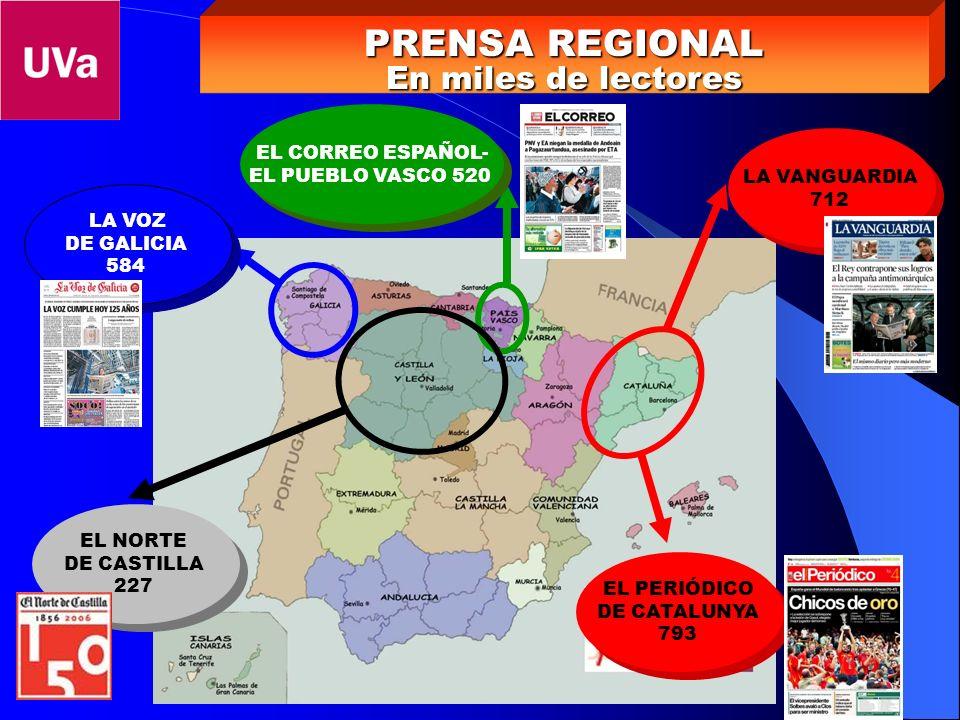 PRENSA REGIONAL En miles de lectores EL CORREO ESPAÑOL-