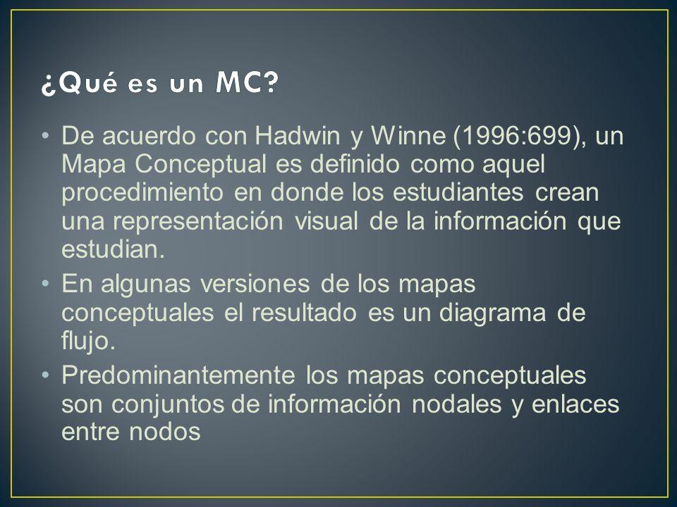 ¿Qué es un MC