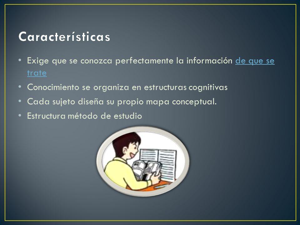 Características Exige que se conozca perfectamente la información de que se trate. Conocimiento se organiza en estructuras cognitivas.