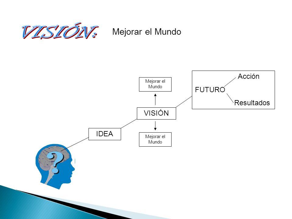 VISIÓN: Mejorar el Mundo Acción FUTURO Resultados VISIÓN IDEA