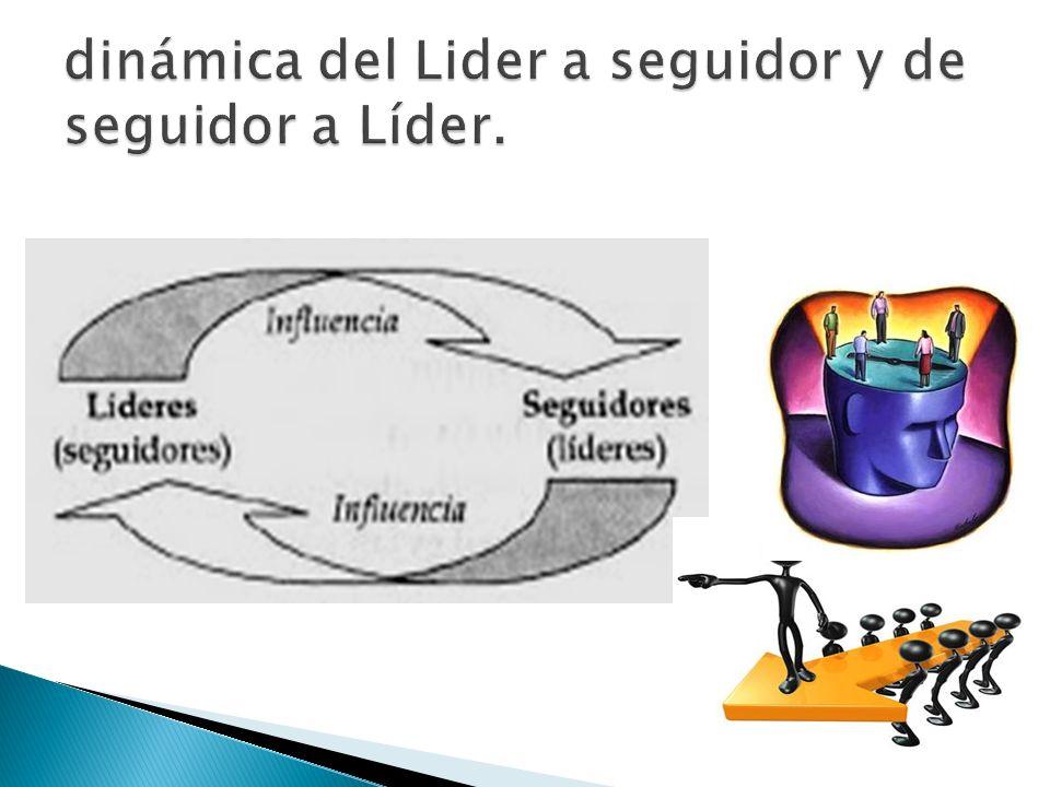 dinámica del Lider a seguidor y de seguidor a Líder.
