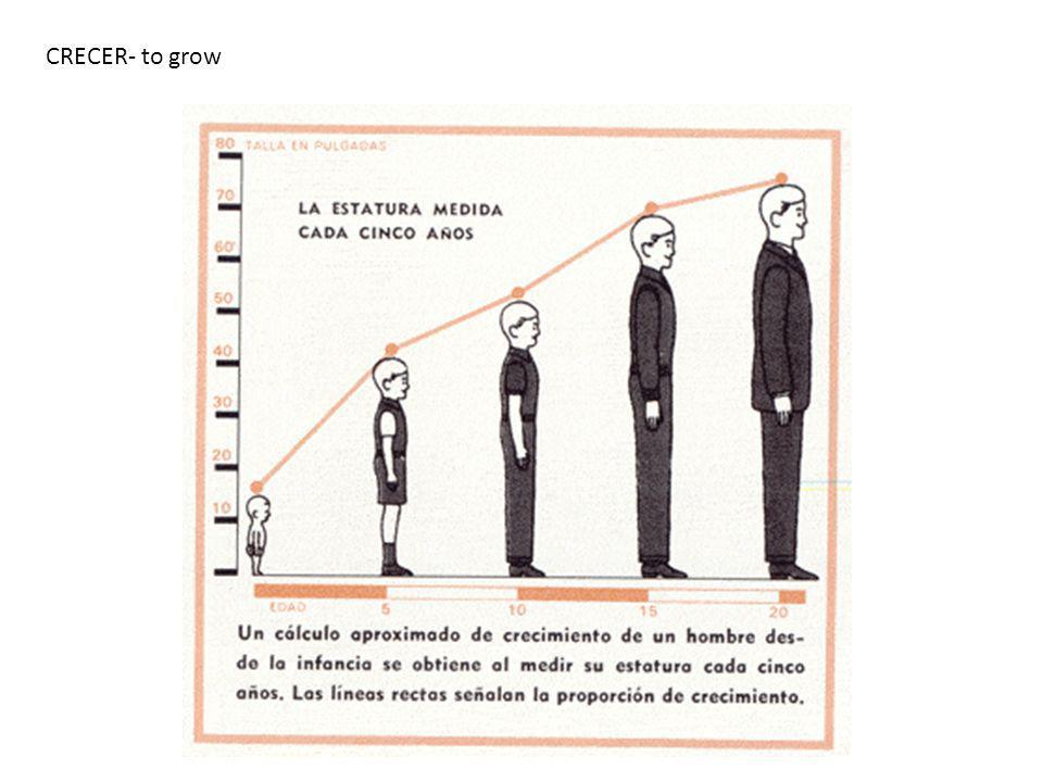 CRECER- to grow