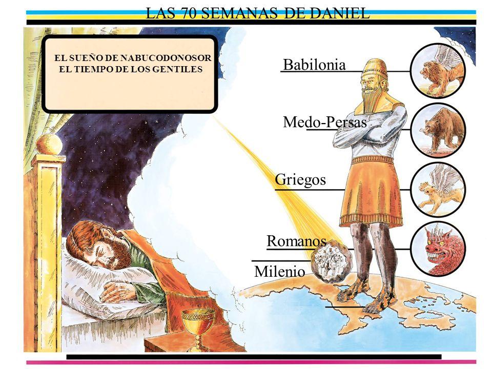 LAS 70 SEMANAS DE DANIEL Babilonia Medo-Persas Griegos Romanos Milenio