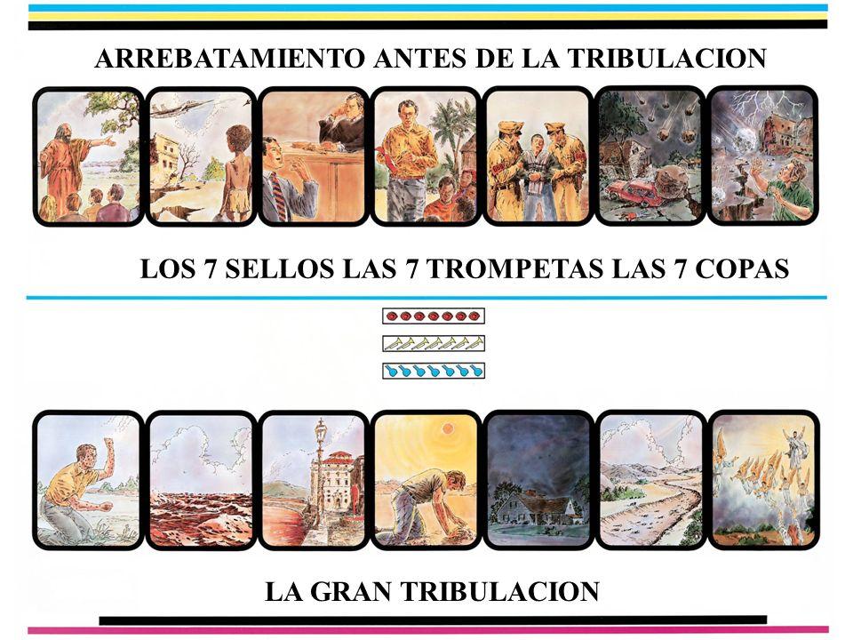 ARREBATAMIENTO ANTES DE LA TRIBULACION