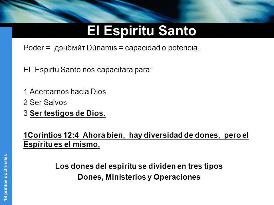 El Espiritu Santo Poder = дэнбмйт Dúnamis = capacidad o potencia.