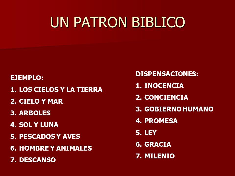 UN PATRON BIBLICO DISPENSACIONES: INOCENCIA CONCIENCIA GOBIERNO HUMANO