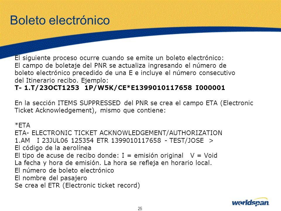 Boleto electrónico El siguiente proceso ocurre cuando se emite un boleto electrónico: