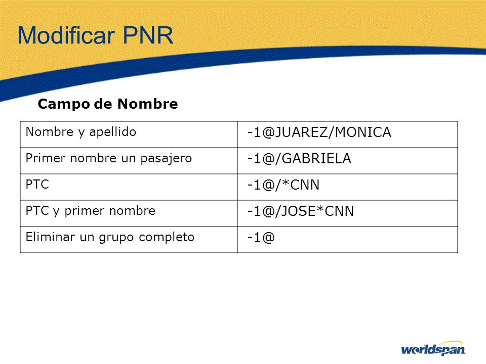 Modificar PNR -1@JUAREZ/MONICA -1@/GABRIELA -1@/*CNN Campo de Nombre