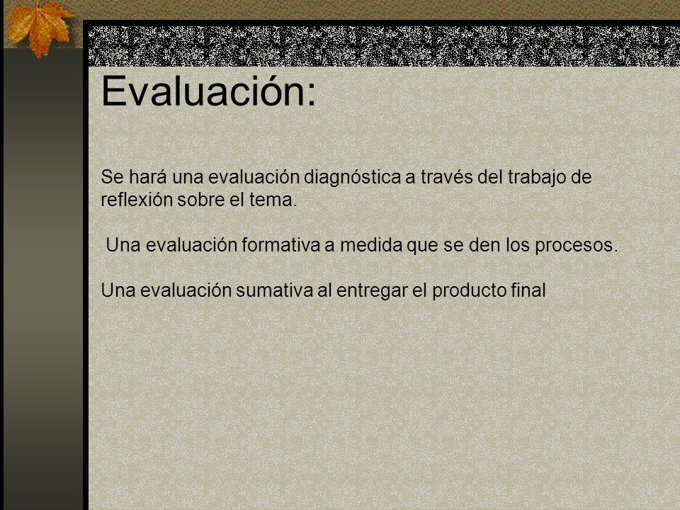 Evaluación: Se hará una evaluación diagnóstica a través del trabajo de reflexión sobre el tema.