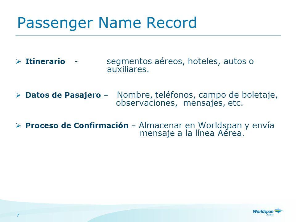 Passenger Name Record Itinerario - segmentos aéreos, hoteles, autos o auxiliares.