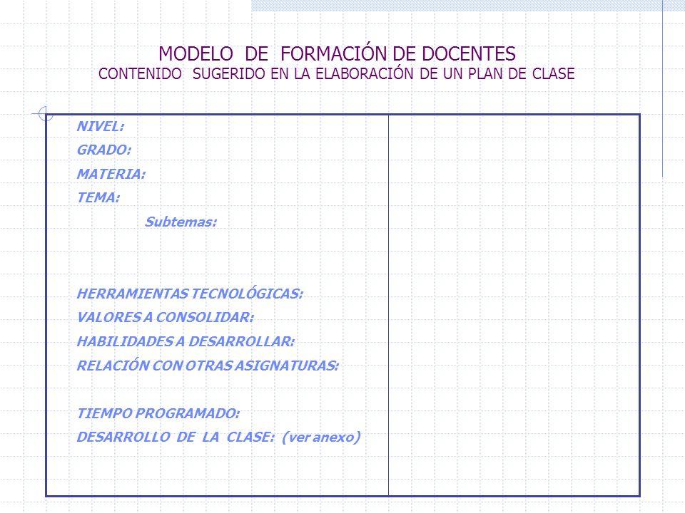 MODELO DE FORMACIÓN DE DOCENTES CONTENIDO SUGERIDO EN LA ELABORACIÓN DE UN PLAN DE CLASE