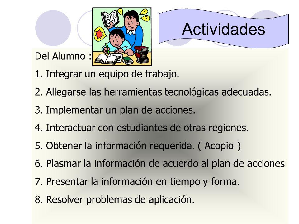 Actividades Del Alumno : Integrar un equipo de trabajo.