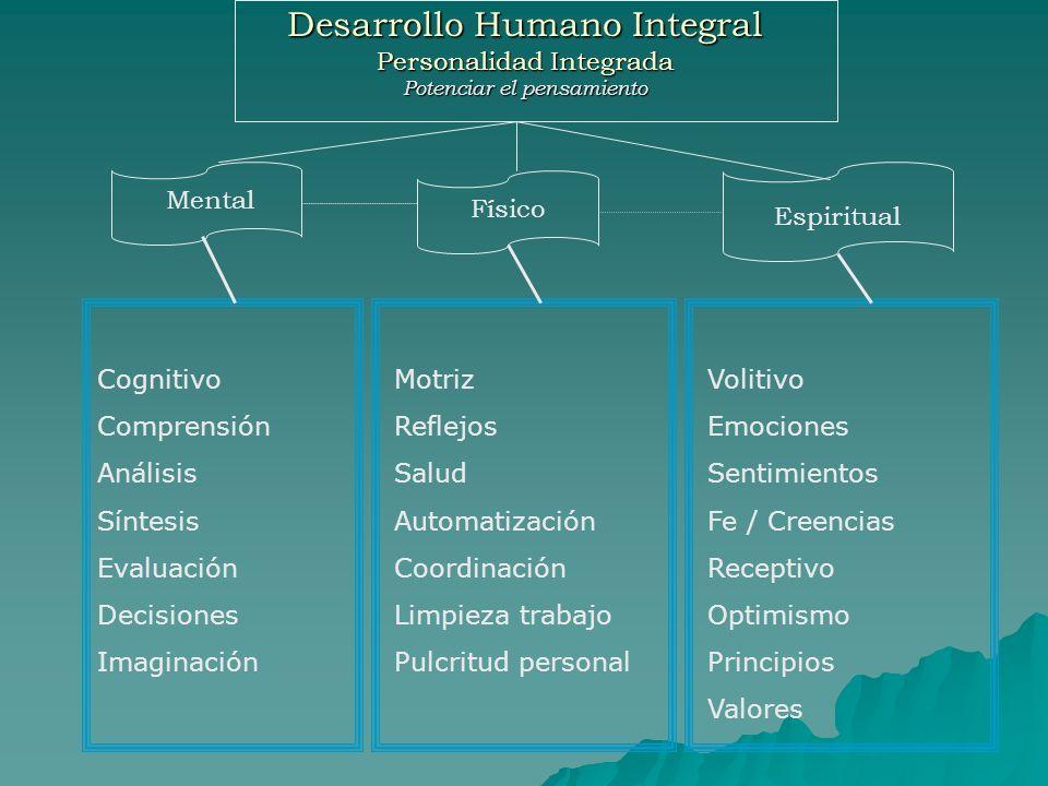 Desarrollo Humano Integral Personalidad Integrada Potenciar el pensamiento